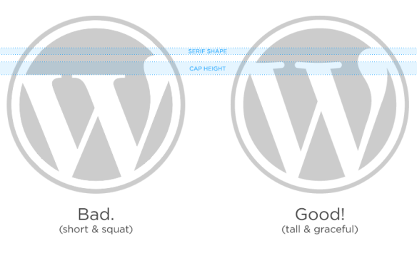 WordPress logo - right and wrong w height