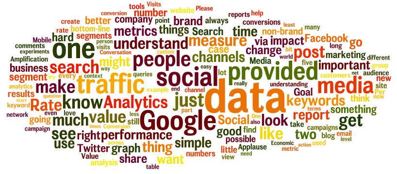 Web Analytics Wordle