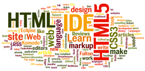 WordPress Design Wordle graphic