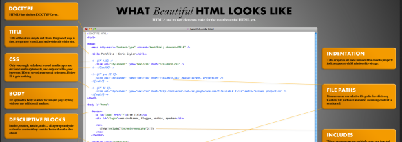 Chris Coyier - CSS Tricks Cheet Sheet on creating beautiful HTML