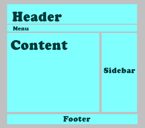 Example of WordPress site layout with menu navigation area.