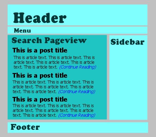 wordpress site pageviews - search