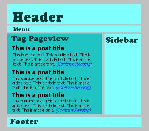 wordpress site pageviews - tag