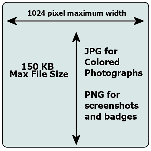 Example of image guidelines of no wider than 1024 pixels and 150 KB in size.