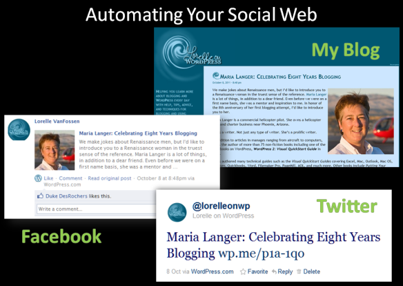 Example of a post distributed to social networks with WordPress.com Publicize feature.