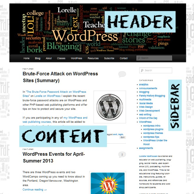 Site Layouts featuring the header, sidebar, and content areas on Lorelle Teaches - by Lorelle VanFossen.